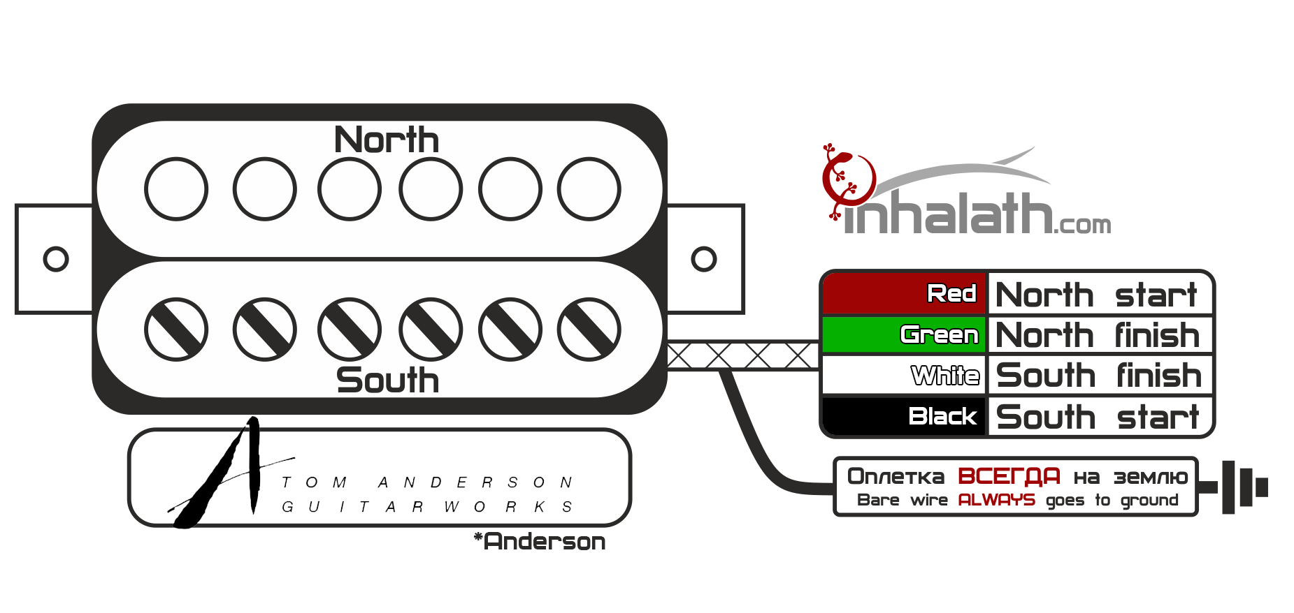 suhr guitar wiring diagram wiring diagram HSS Pickup Wiring Diagram wrg 6760] tom anderson guitar wiring diagramsuhr guitar wiring diagram �������� ����� ��������������� (pickup