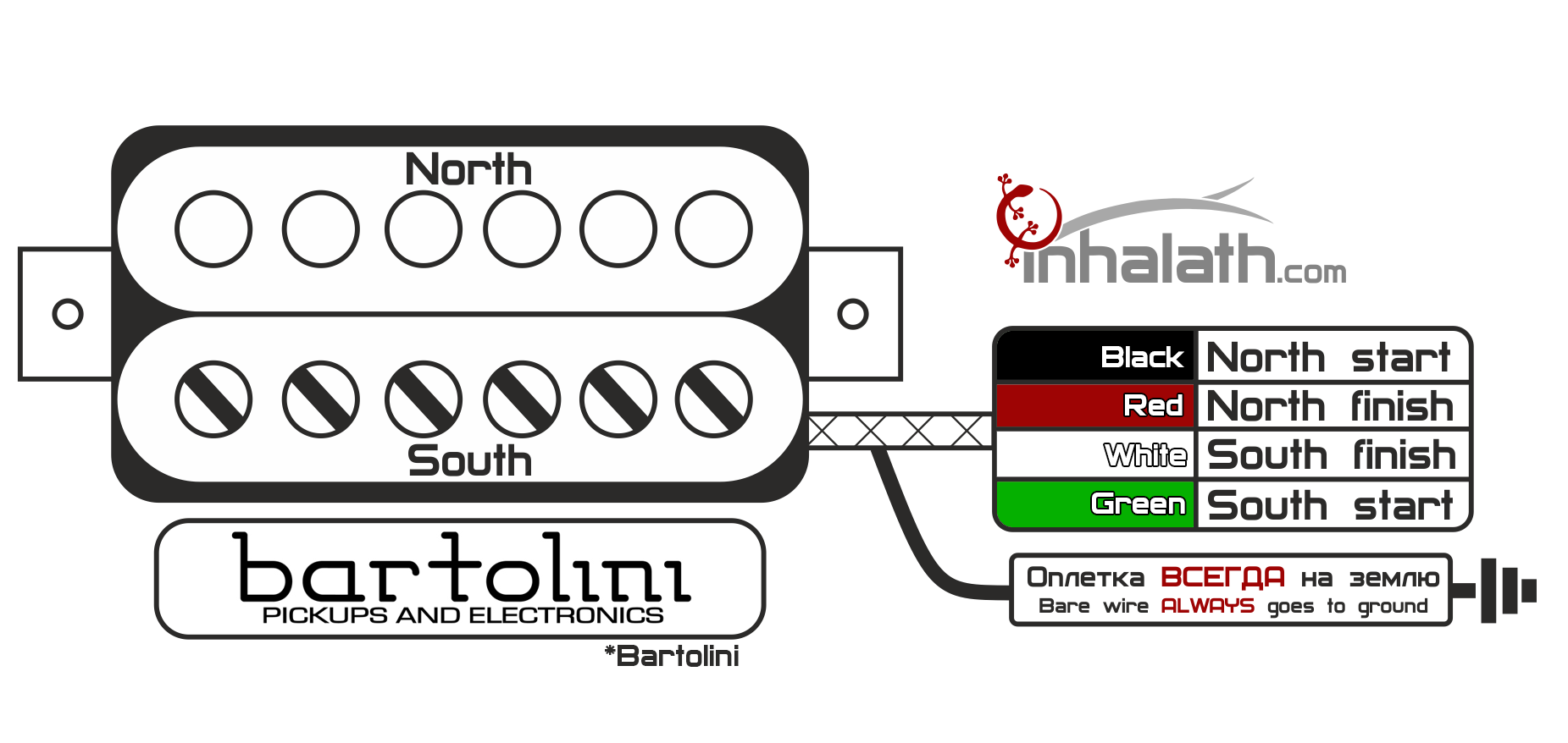 Unique Electrical Wire Color Code White Black Green Mold - The Wire ...