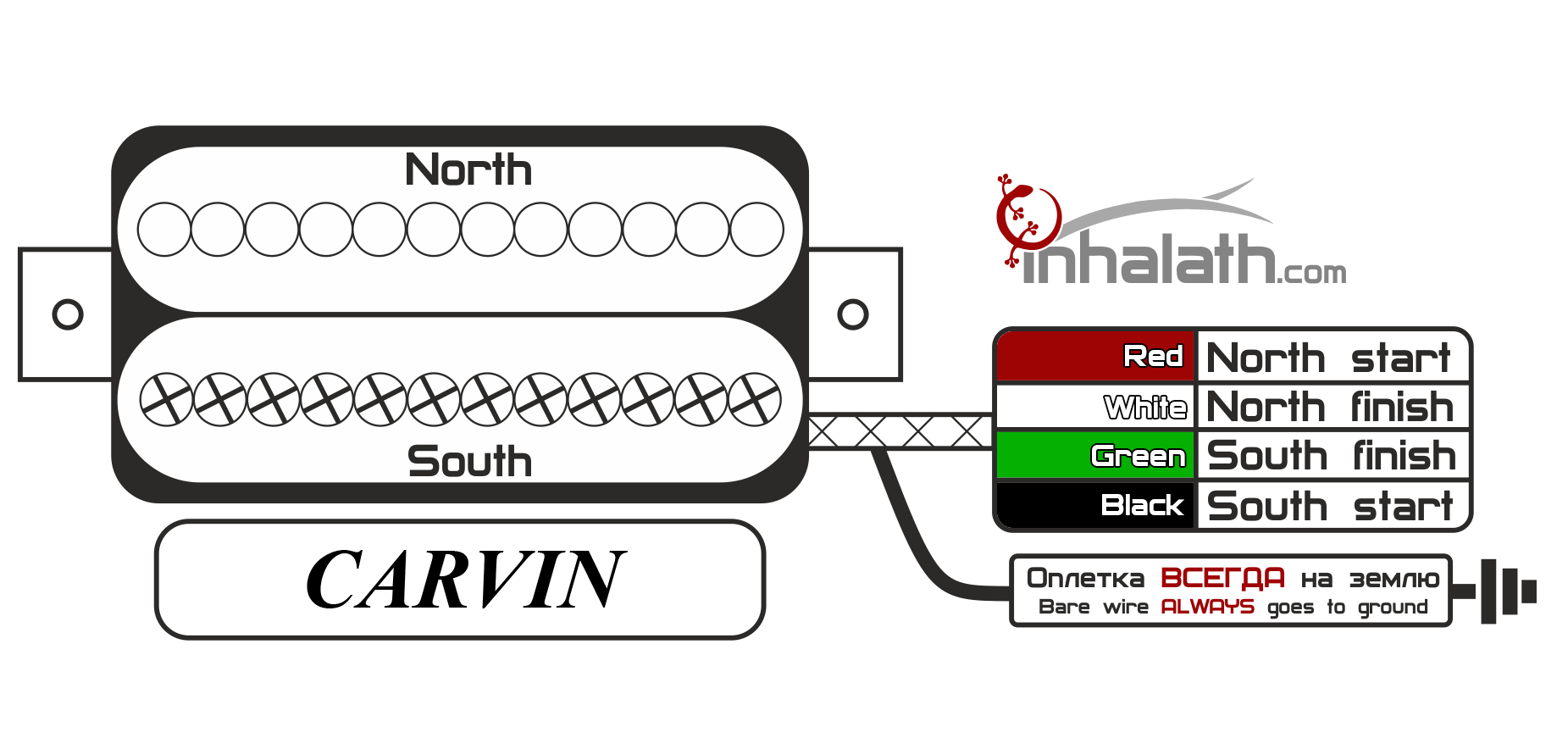 carvin pickup wiring diagrams