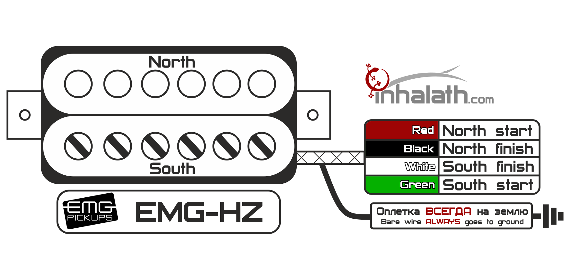Emg Hz H3 Wiring Trusted Diagram Emg89 Color U2022 Pickups Installation