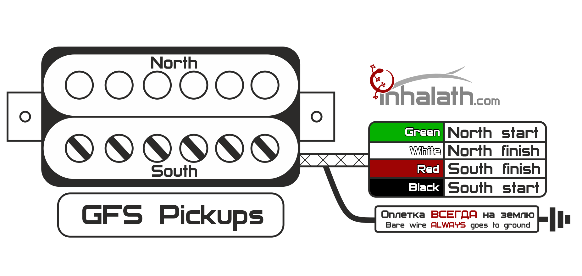 Carvin Humbucker Wiring Diagram - Residential Electrical Symbols •