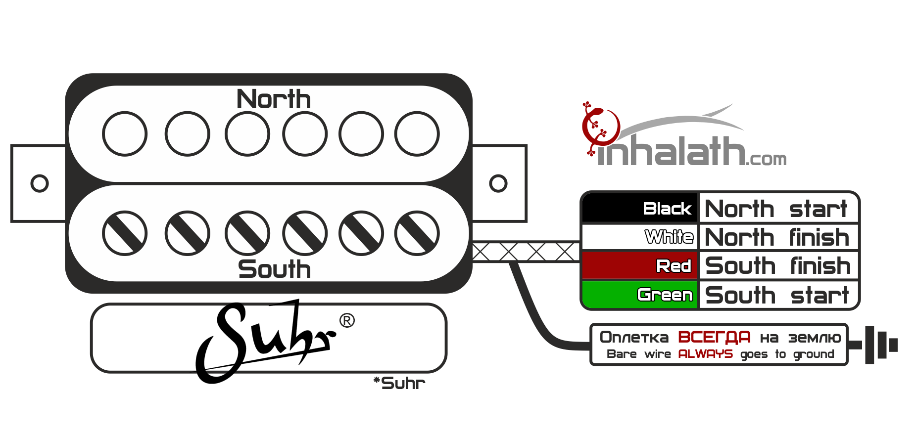 suhr guitar wiring diagram suhr image wiring diagram suhr wiring diagram jodebal com on suhr guitar wiring diagram